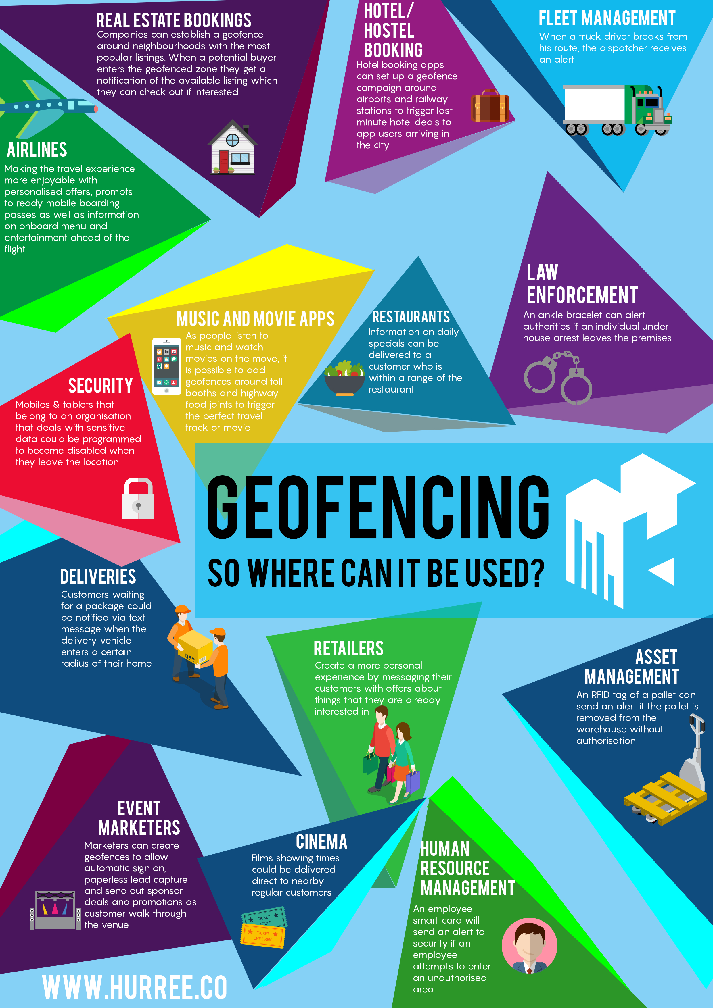 0516_Geofencing_Infographic.png