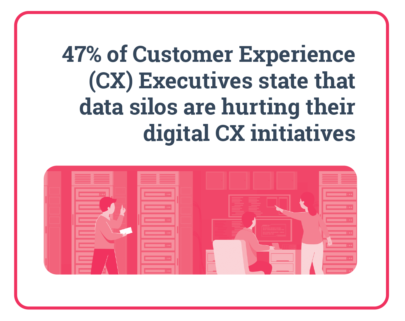 47% of Customer Experience (CX) Executives state that data silos are hurting their digital CX initiatives. Data Integration.
