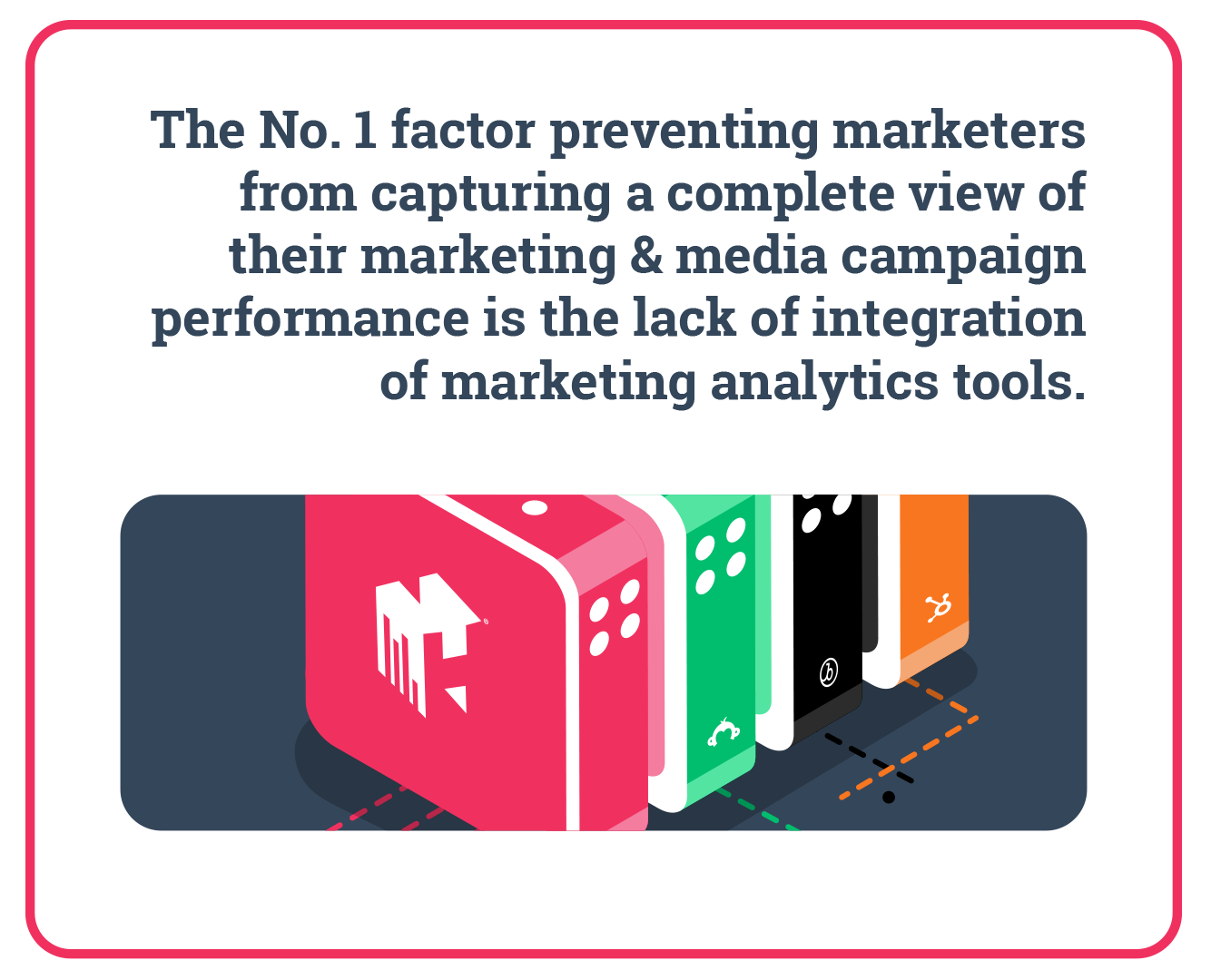 The No1 factor preventing marketers from capturing a complete view of their marketing & media campaign performance is the lack of integration of marketing analytics tools. Data Integration.