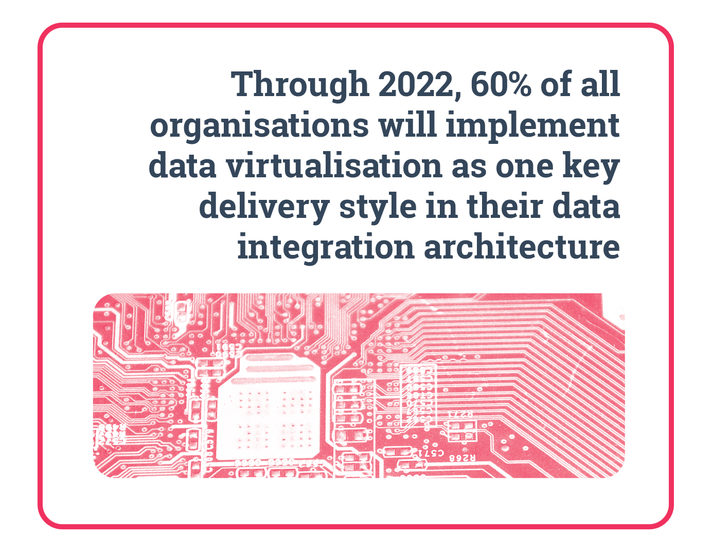 Through 2022, 60% of all organisations will implement data virtualisation as one key delivery style in their data integration architecture.