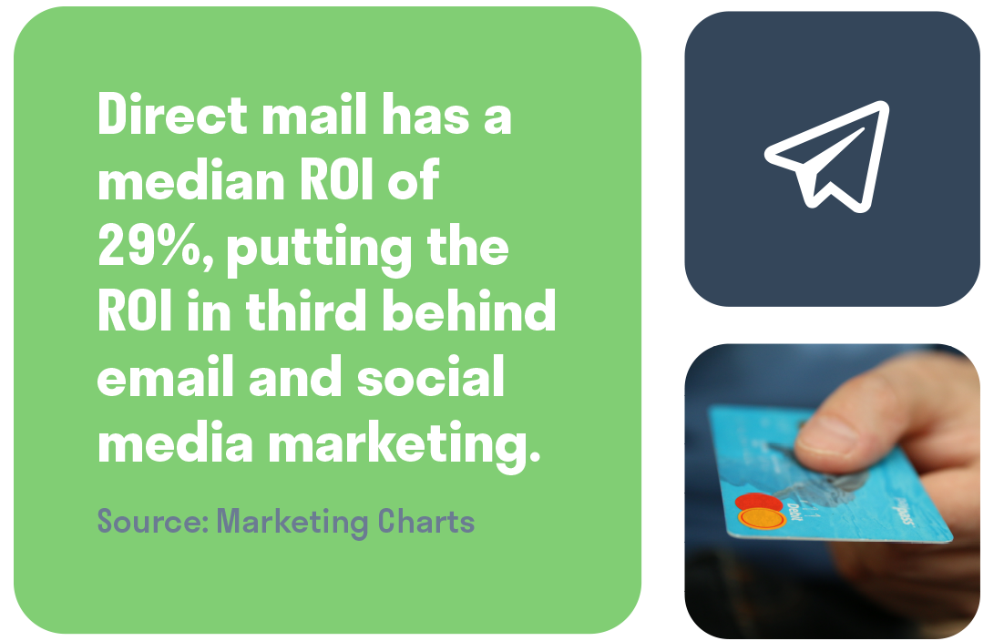 direct_mail_ROI_statistic