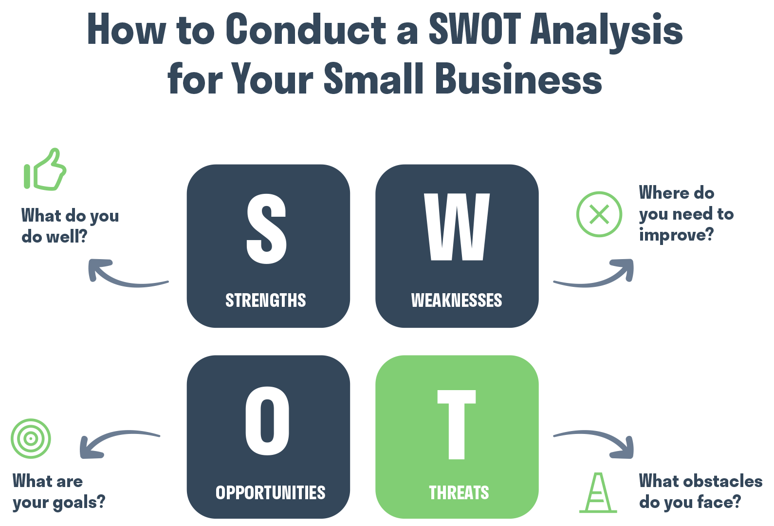 SWOT_analysis_small_business