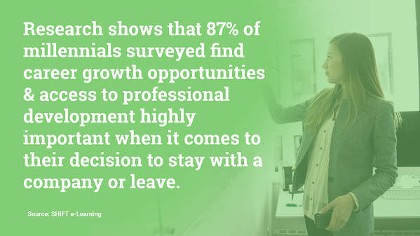 How Hurree Handled COVID-19. Coronavirus: Life in Lockdown. Research shows that 87% of millennials surveyed find career growth opportunities & access to professional development highly important when it comes to their decision to stay with a company or leave.