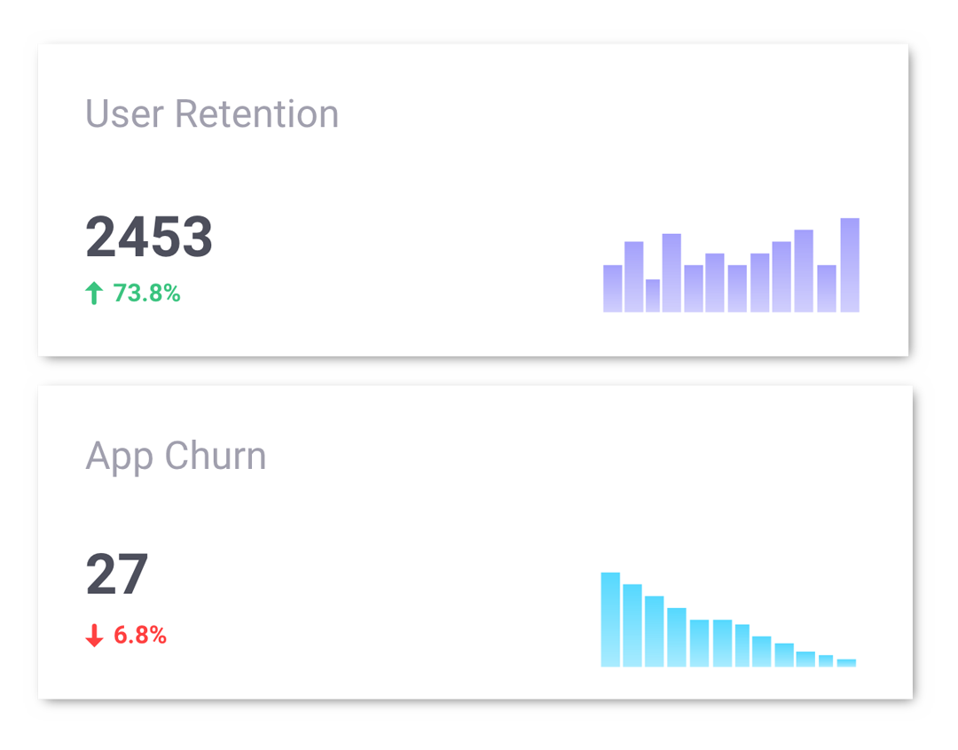 boost_user_retention