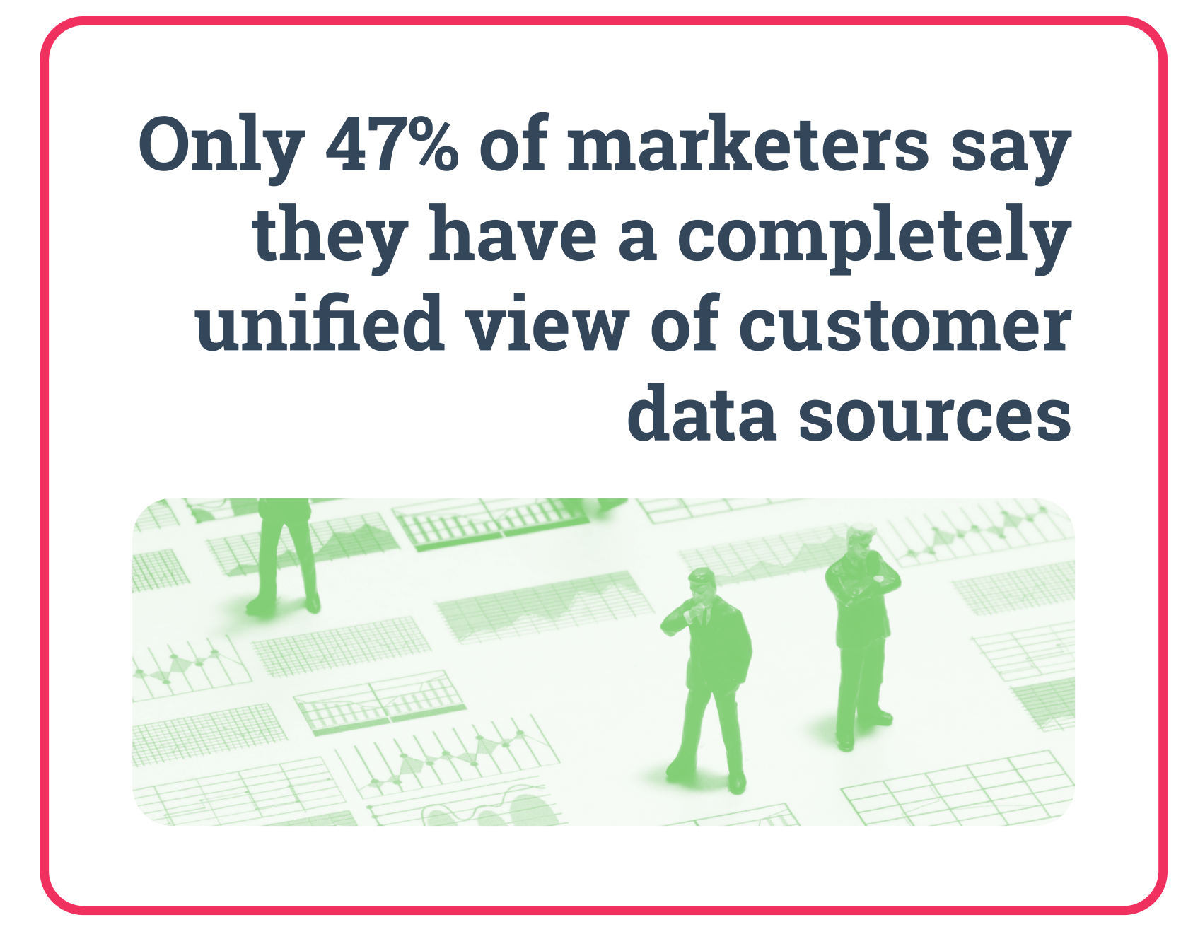 Only 47% of marketers say they have a completely unified view of customer data sources.  Data Integration.
