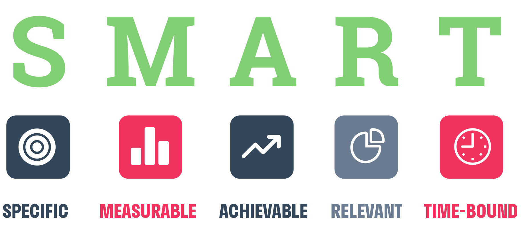 SMART-marketing-framework