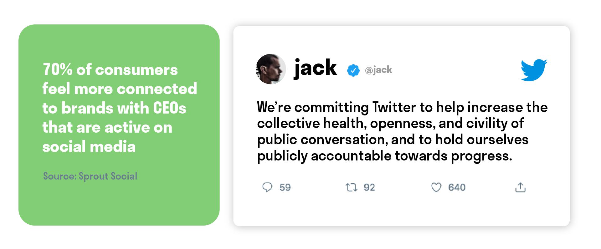 active_brands_social_media