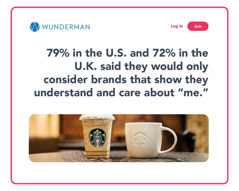 wunderman Market Segmentation Demographic Segmentation Geographic Segmentation Behavioral Segmentation  Psychographic Segmentation Marketing Strategy Analytics Google Analytics Social Media Analytics